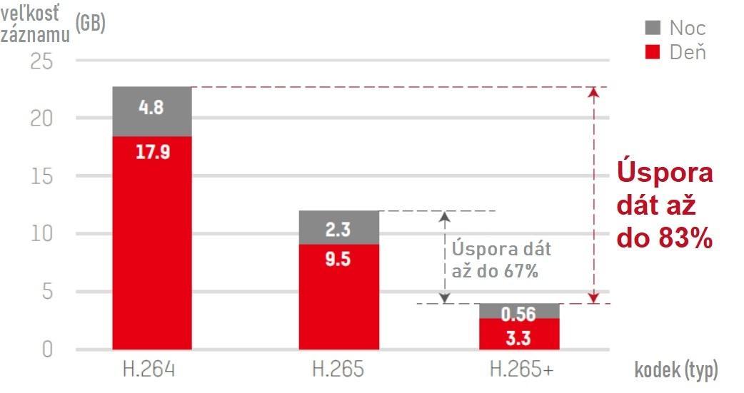 hikvision-h265+